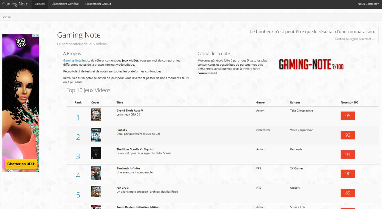 Gaming Note : Le MetaCritic Français !